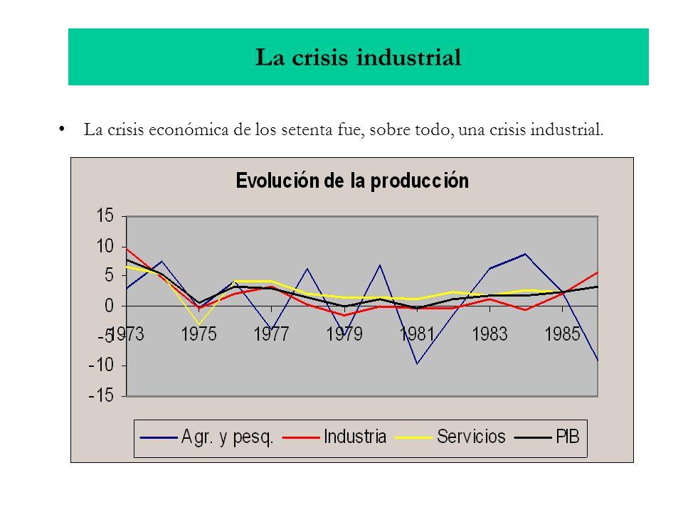 La crisis industrial El impacto de la crisis en la economía española estuvo delimitado por: –la crisis se inicia de forma más tardía; –la dependencia energética de la industria española era superior, y tuvo un menor incentivo para el ahorro; –los costes laborales crecieron más y existieron más limitaciones para recurrir al desempleo –los dirigentes tenían menor margen de gestión por el proceso de cambio político.