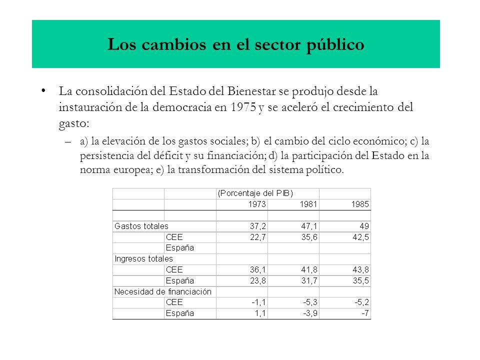 La consolidación del Estado del Bienestar se produjo desde la instauración de la democracia en 1975 y se aceleró el crecimiento del gasto: –a) la elevación de los gastos sociales; b) el cambio del ciclo económico; c) la persistencia del déficit y su financiación; d) la participación del Estado en la norma europea; e) la transformación del sistema político.