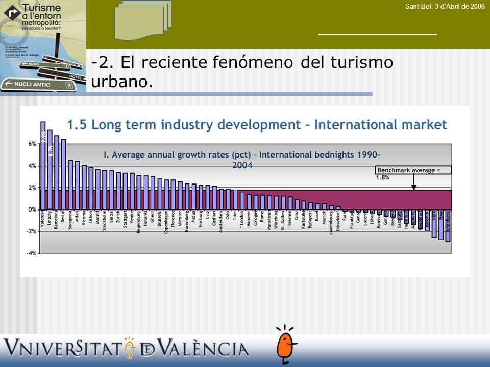 Sant Boí. 3 d Abril de 2006 -2. El reciente fenómeno del turismo urbano.