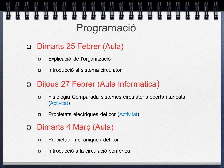 Dimarts 25 Febrer (Aula) Explicació de lorganització Introducció al sistema circulatori Dijous 27 Febrer (Aula Informatica ) Fisiologia Comparada sist