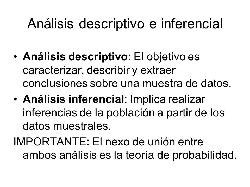 Análisis descriptivo e inferencial Análisis descriptivo: El objetivo es caracterizar, describir y extraer conclusiones sobre una muestra de datos. Aná