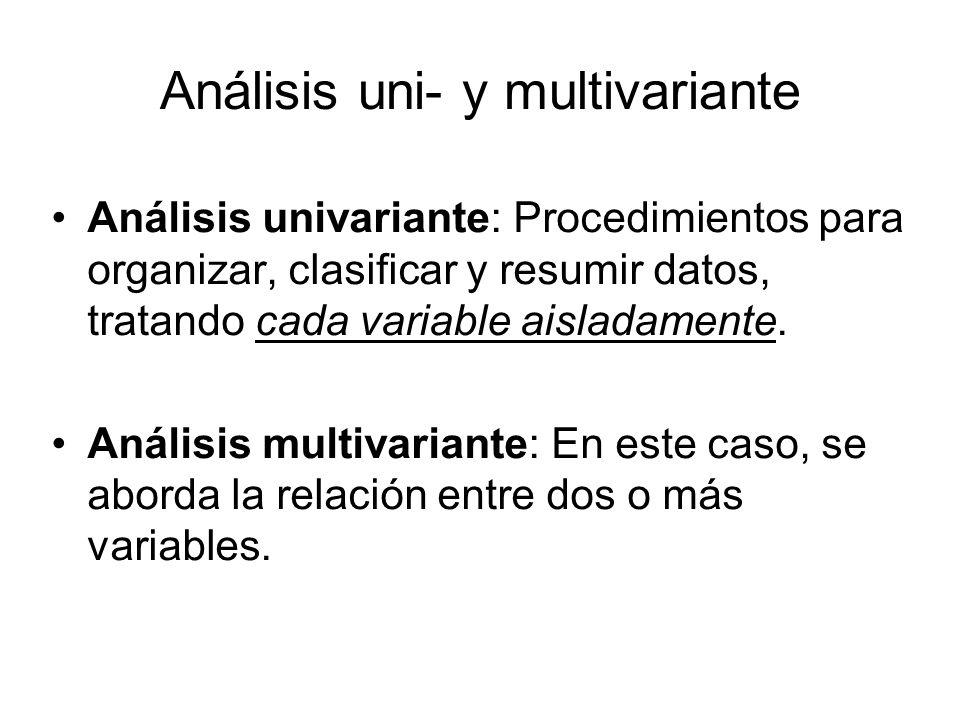 Análisis uni- y multivariante Análisis univariante: Procedimientos para organizar, clasificar y resumir datos, tratando cada variable aisladamente. An