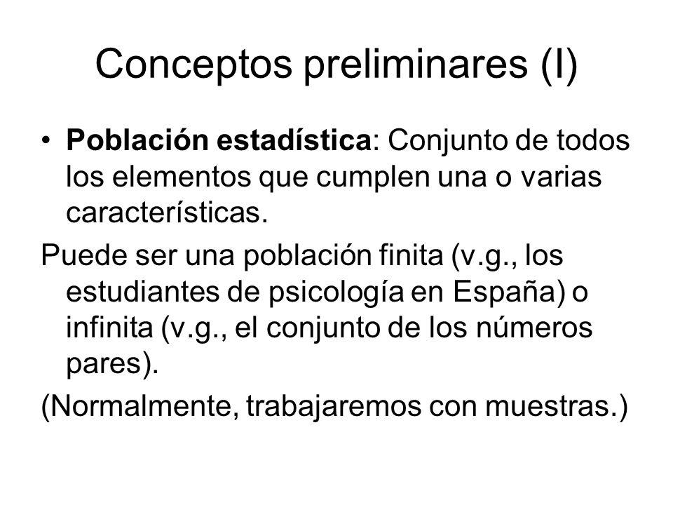 Conceptos preliminares (I) Población estadística: Conjunto de todos los elementos que cumplen una o varias características. Puede ser una población fi