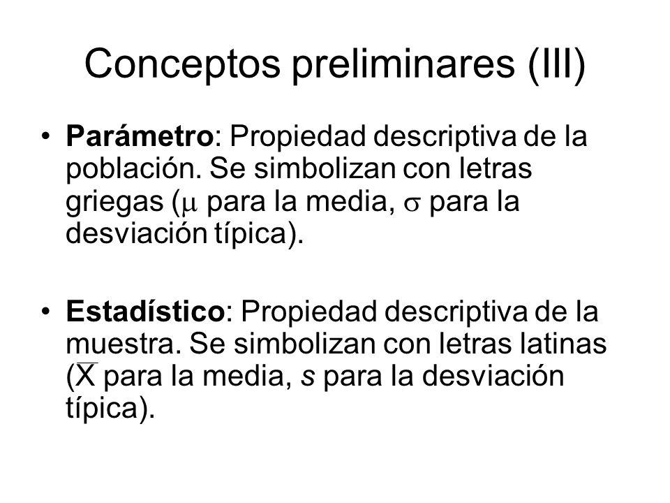 Conceptos preliminares (III) Parámetro: Propiedad descriptiva de la población. Se simbolizan con letras griegas ( para la media, para la desviación tí
