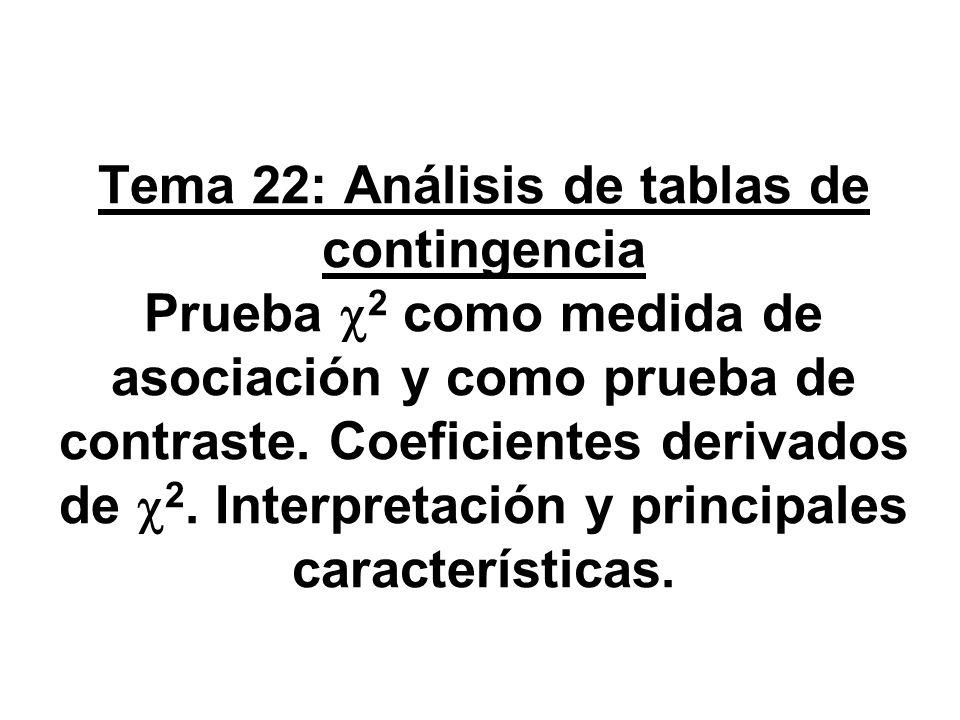 Tema 22: Análisis de tablas de contingencia Prueba 2 como medida de asociación y como prueba de contraste. Coeficientes derivados de 2. Interpretación