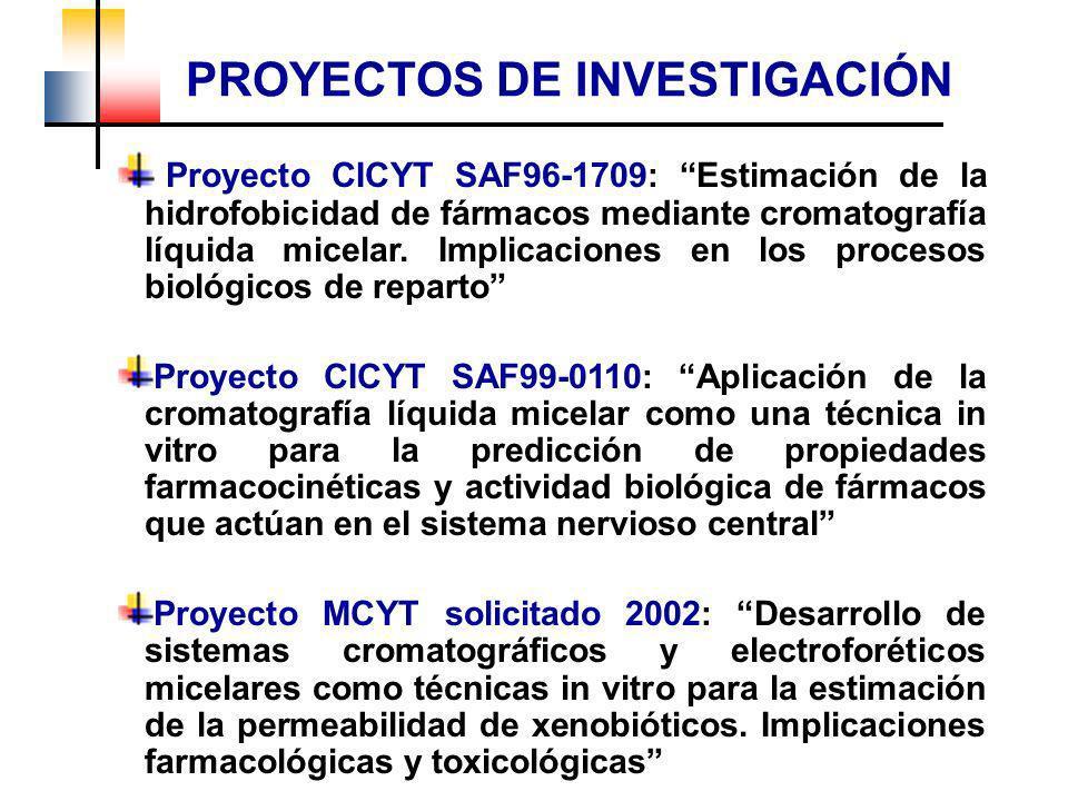 Proyecto CICYT SAF96-1709: Estimación de la hidrofobicidad de fármacos mediante cromatografía líquida micelar. Implicaciones en los procesos biológico