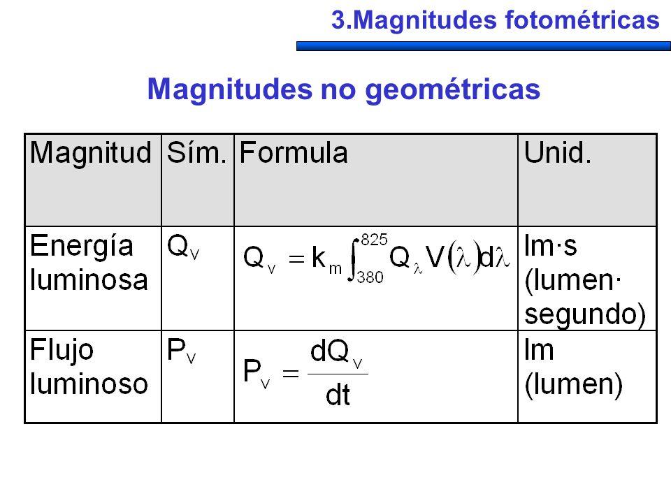 Magnitudes no geométricas 3.Magnitudes fotométricas
