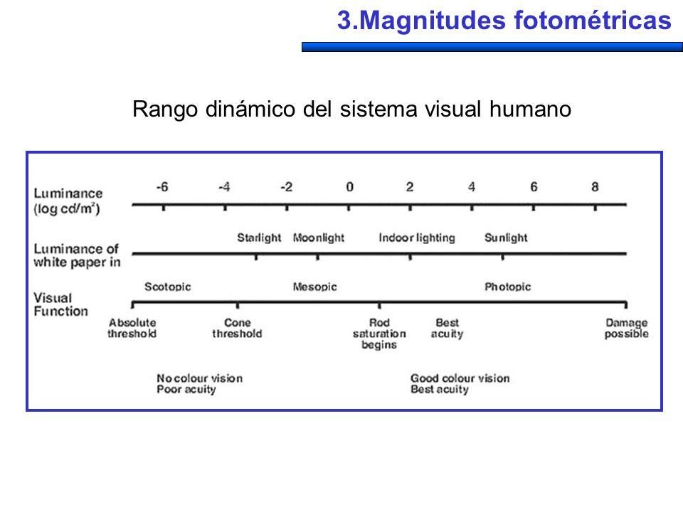 Rango dinámico del sistema visual humano 3.Magnitudes fotométricas