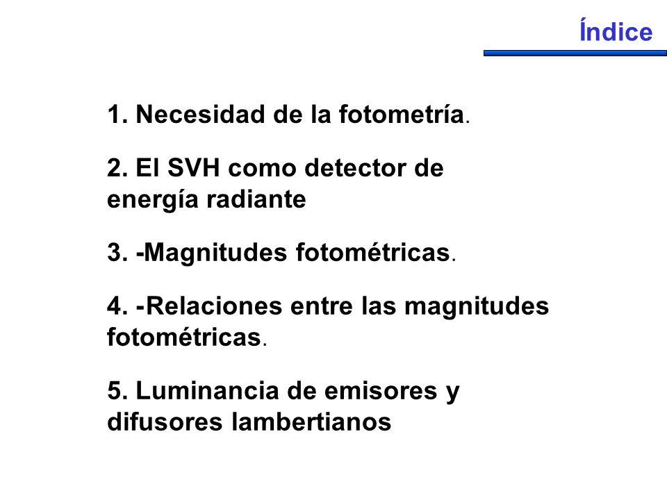 1. Necesidad de la fotometría. Índice 2. El SVH como detector de energía radiante 4. -Relaciones entre las magnitudes fotométricas. 5. Luminancia de e