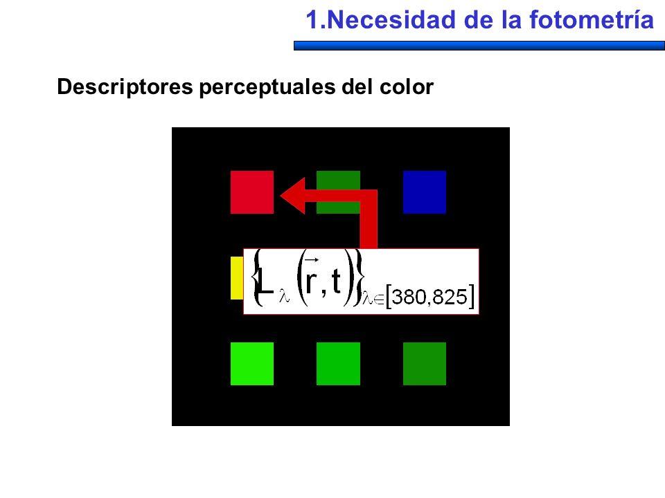 Descriptores perceptuales del color 1.Necesidad de la fotometría