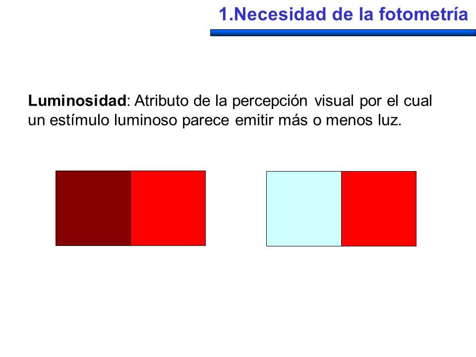 Luminosidad: Atributo de la percepción visual por el cual un estímulo luminoso parece emitir más o menos luz. 1.Necesidad de la fotometría