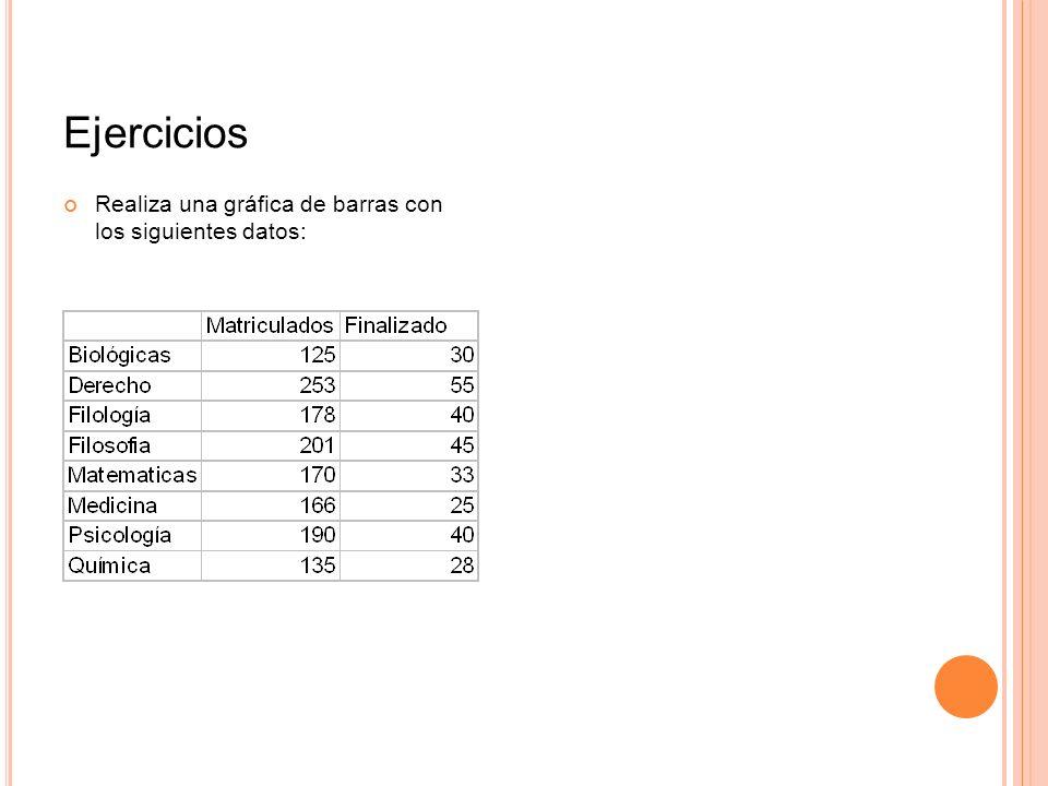 Ejercicios Realiza una gráfica de barras con los siguientes datos: