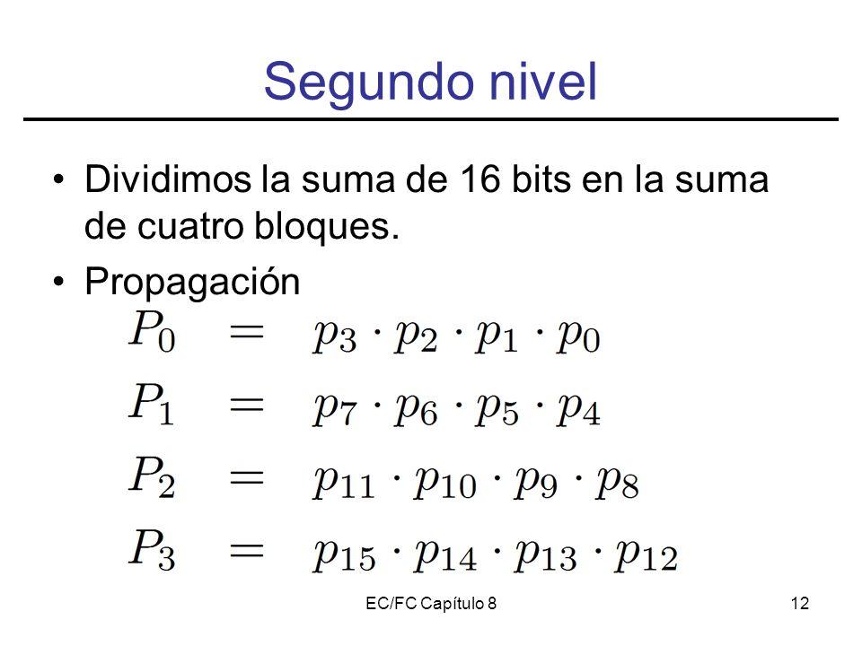 EC/FC Capítulo 812 Segundo nivel Dividimos la suma de 16 bits en la suma de cuatro bloques.