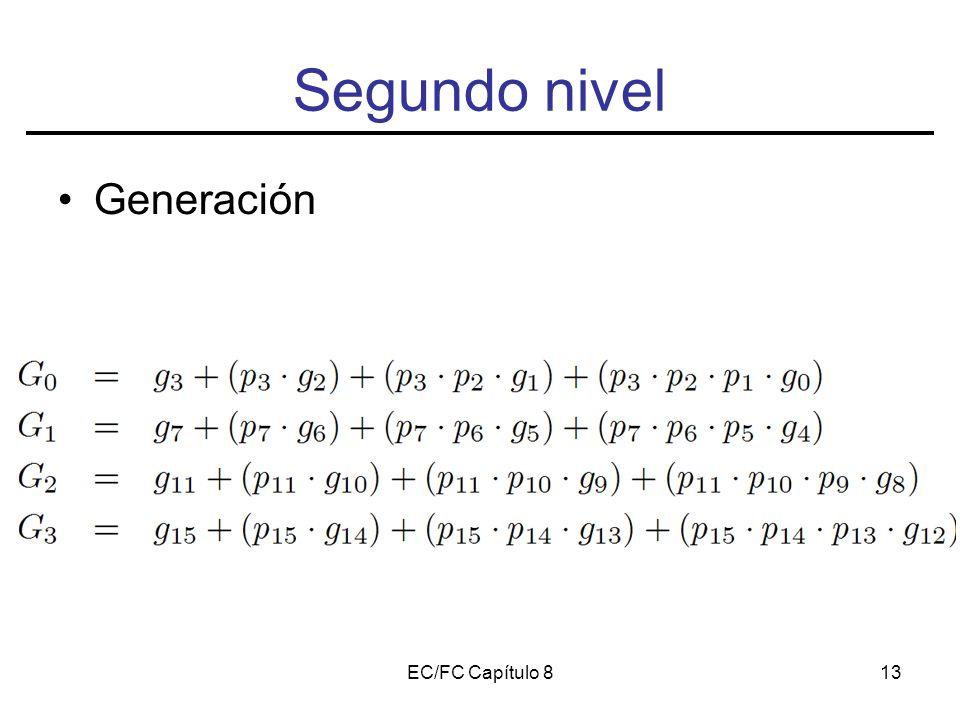 EC/FC Capítulo 813 Segundo nivel Generación