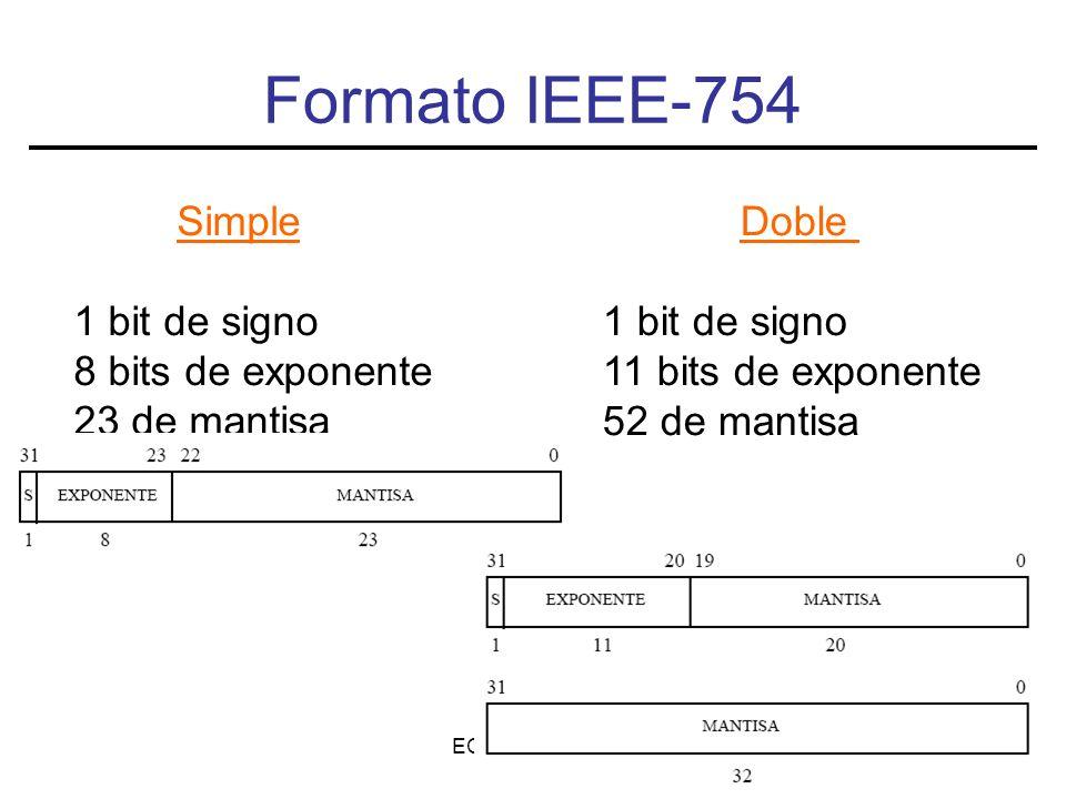 EC/FC Capítulo 816 Formato IEEE-754 Simple 1 bit de signo 8 bits de exponente 23 de mantisa Doble 1 bit de signo 11 bits de exponente 52 de mantisa