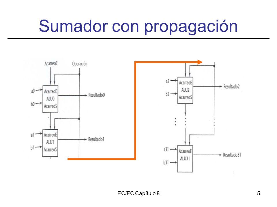 EC/FC Capítulo 86 Anticipación de acarreo En el método anterior, el bit más significativo debe esperar a todos los demás Demasiado lento Clave: la circuitería ejecuta en paralelo.