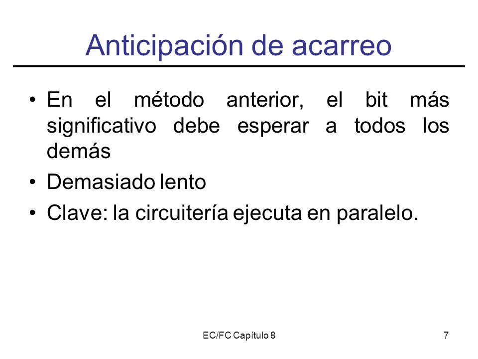 EC/FC Capítulo 87 Anticipación de acarreo En el método anterior, el bit más significativo debe esperar a todos los demás Demasiado lento Clave: la circuitería ejecuta en paralelo.