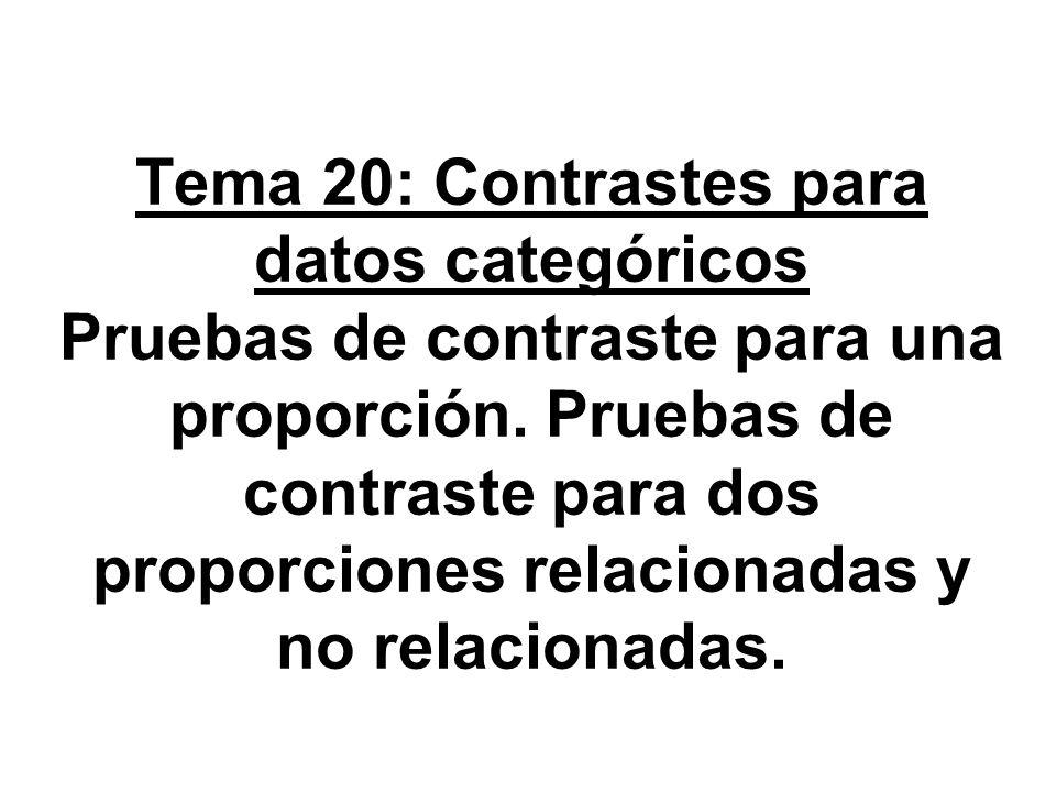 Tema 20: Contrastes para datos categóricos Pruebas de contraste para una proporción. Pruebas de contraste para dos proporciones relacionadas y no rela