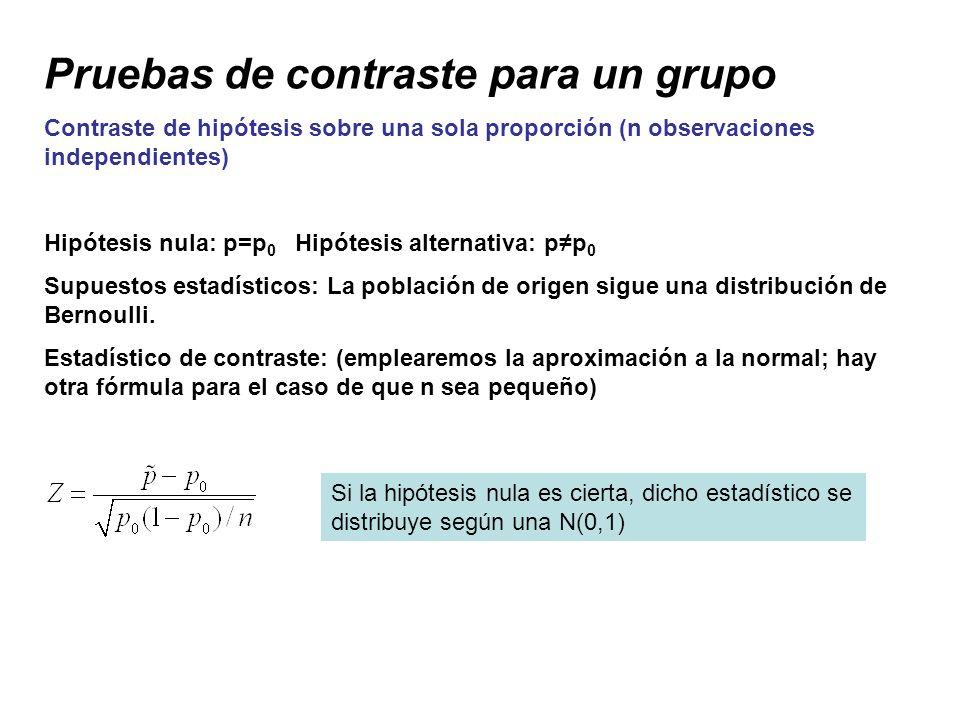Pruebas de contraste para un grupo Contraste de hipótesis sobre una sola proporción (n observaciones independientes) Hipótesis nula: p=p 0 Hipótesis a