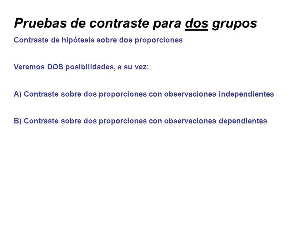 Pruebas de contraste para dos grupos Contraste de hipótesis sobre dos proporciones Veremos DOS posibilidades, a su vez: A) Contraste sobre dos proporc