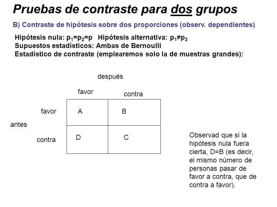 Pruebas de contraste para dos grupos B) Contraste de hipótesis sobre dos proporciones (observ. dependientes) Hipótesis nula: p 1 =p 2 =p Hipótesis alt