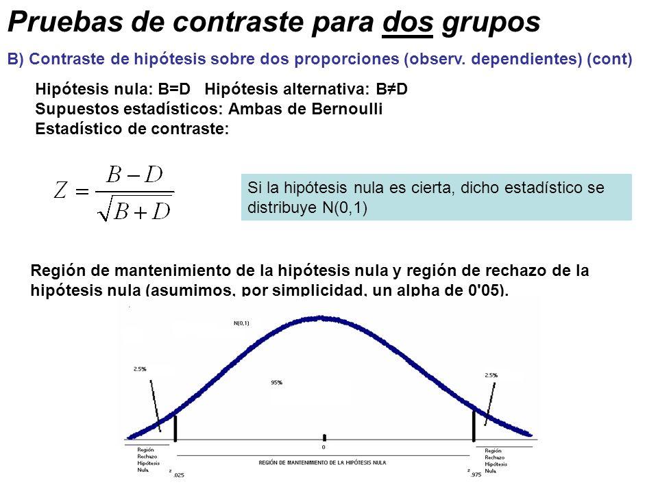 Pruebas de contraste para dos grupos B) Contraste de hipótesis sobre dos proporciones (observ. dependientes) (cont) Hipótesis nula: B=D Hipótesis alte