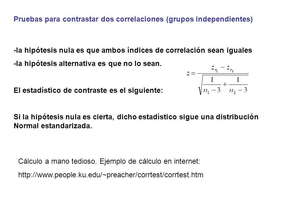 Pruebas para contrastar dos correlaciones (grupos independientes) -la hipótesis nula es que ambos índices de correlación sean iguales -la hipótesis al
