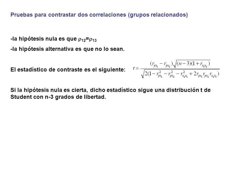 Pruebas para contrastar dos correlaciones (grupos relacionados) -la hipótesis nula es que 12 = 13 -la hipótesis alternativa es que no lo sean. El esta