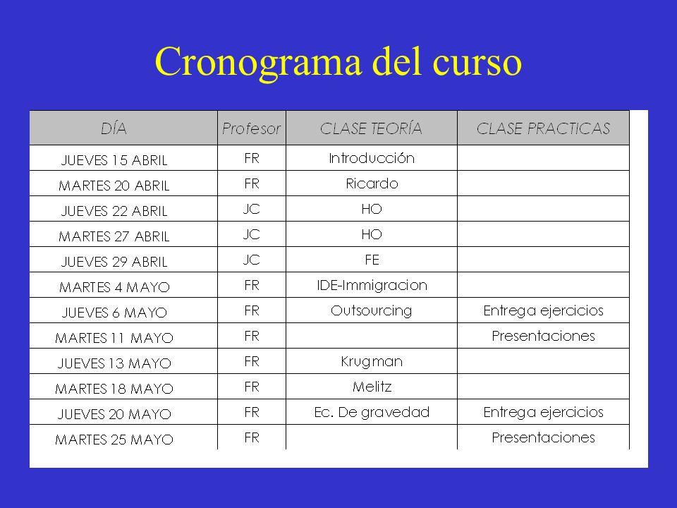 Cronograma del curso