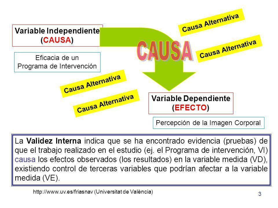 http://www.uv.es/friasnav (Universitat de València) 4 Eficacia de un Programa de Intervención Anorexia Nerviosa Variable Independiente (CAUSA) Variable Dependiente (EFECTO) (tratamiento)(observación)