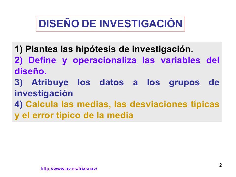 http://www.uv.es/friasnav/ 2 DISEÑO DE INVESTIGACIÓN 1) Plantea las hipótesis de investigación.