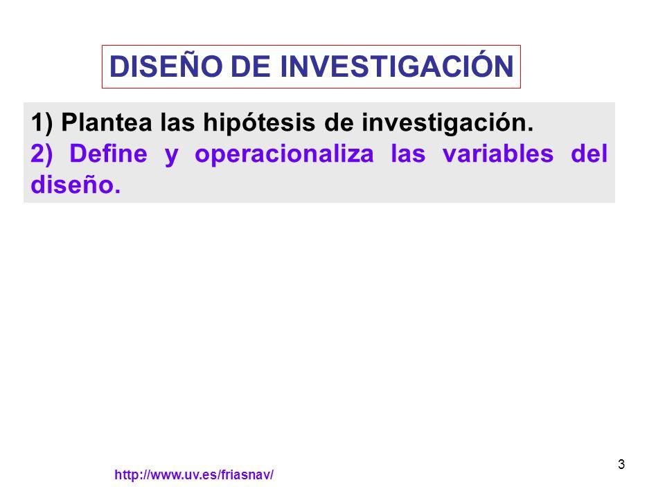 http://www.uv.es/friasnav/ 3 DISEÑO DE INVESTIGACIÓN 1) Plantea las hipótesis de investigación.