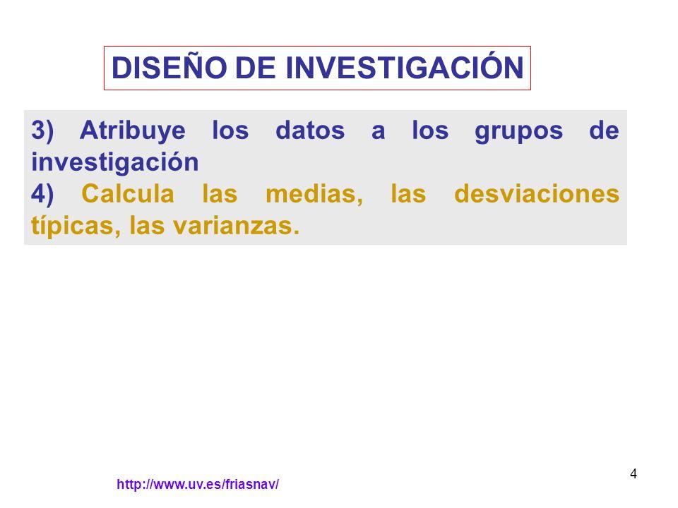 http://www.uv.es/friasnav/ 4 DISEÑO DE INVESTIGACIÓN 3) Atribuye los datos a los grupos de investigación 4) Calcula las medias, las desviaciones típicas, las varianzas.