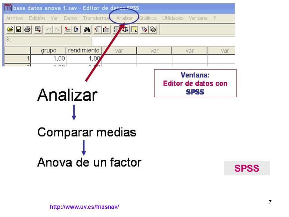 http://www.uv.es/friasnav/ 7 SPSS