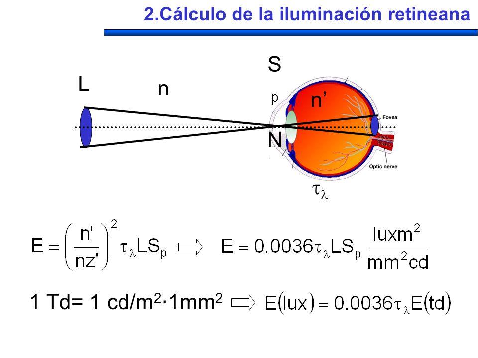2.Cálculo de la iluminación retineana L SpSp n n 1 Td= 1 cd/m 2 ·1mm 2 N