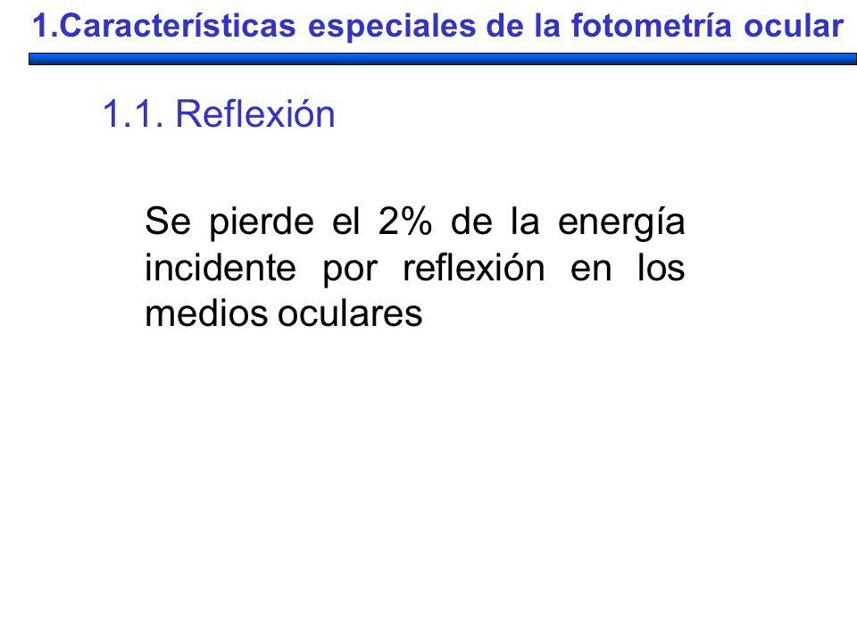 1.Características especiales de la fotometría ocular 1.1. Reflexión Se pierde el 2% de la energía incidente por reflexión en los medios oculares