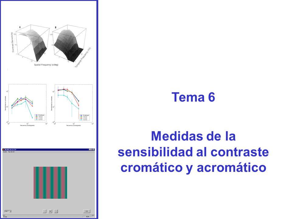 Tema 6 Medidas de la sensibilidad al contraste cromático y acromático