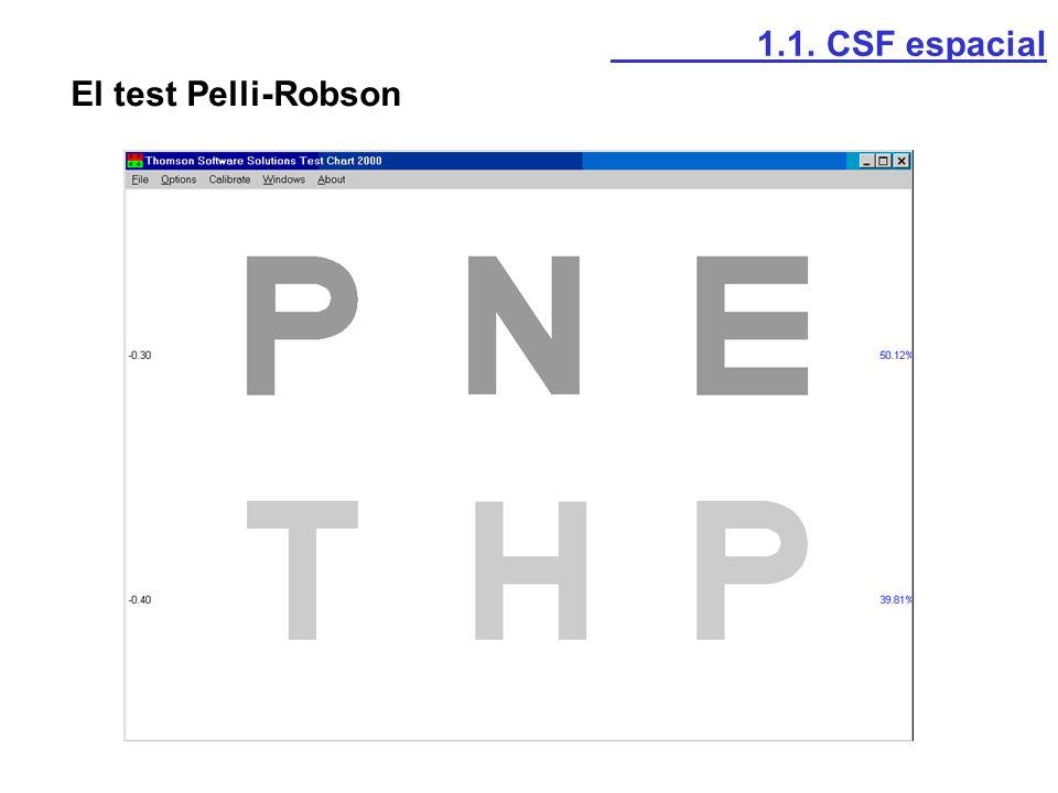 El test Pelli-Robson 1.1. CSF espacial