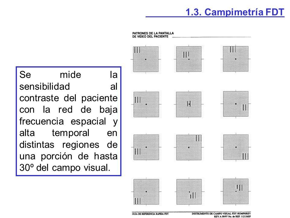 1.3. Campimetría FDT Se mide la sensibilidad al contraste del paciente con la red de baja frecuencia espacial y alta temporal en distintas regiones de