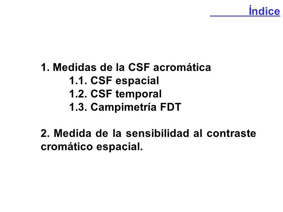 Índice 1. Medidas de la CSF acromática 1.1. CSF espacial 1.2. CSF temporal 1.3. Campimetría FDT 2. Medida de la sensibilidad al contraste cromático es