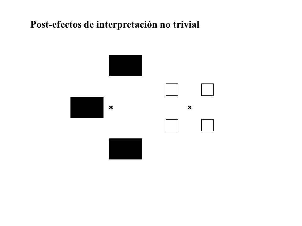 5. Ilusiones ópticas Tamaño y distancia Ilusión de Ponzo (1913)