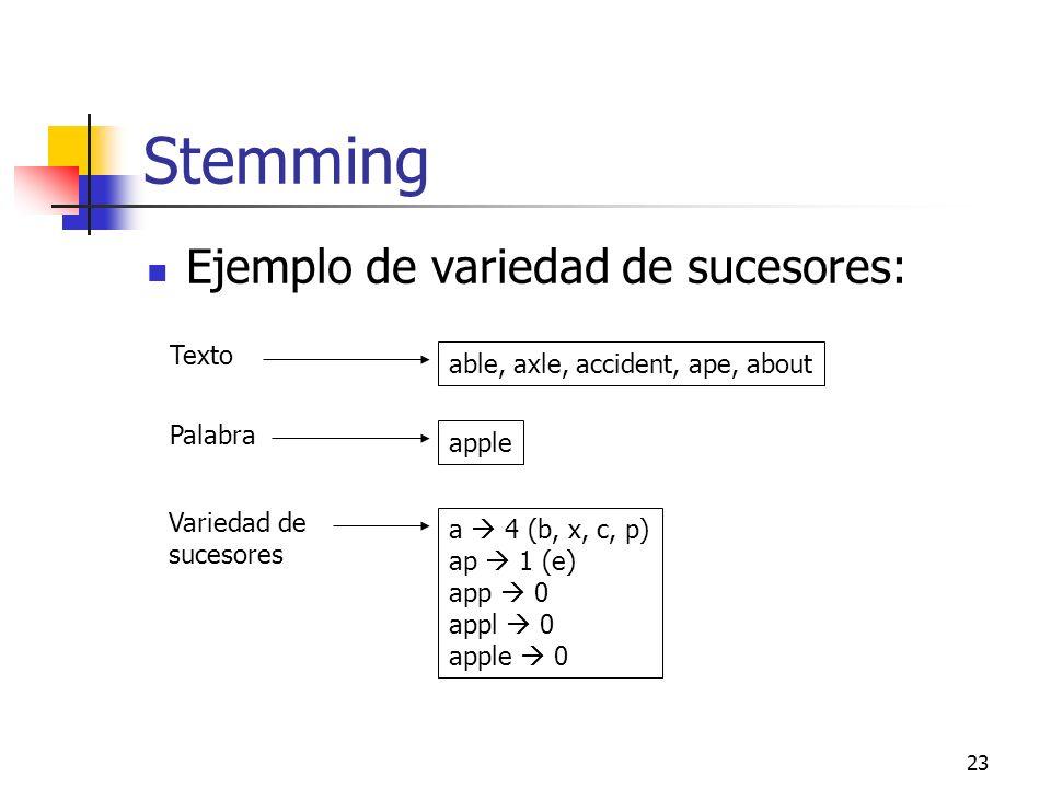 23 Stemming Ejemplo de variedad de sucesores: able, axle, accident, ape, about apple a 4 (b, x, c, p) ap 1 (e) app 0 appl 0 apple 0 Texto Palabra Vari