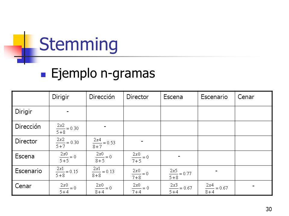 30 Stemming Ejemplo n-gramas DirigirDirecciónDirectorEscenaEscenarioCenar Dirigir- Dirección- Director- Escena- Escenario- Cenar-