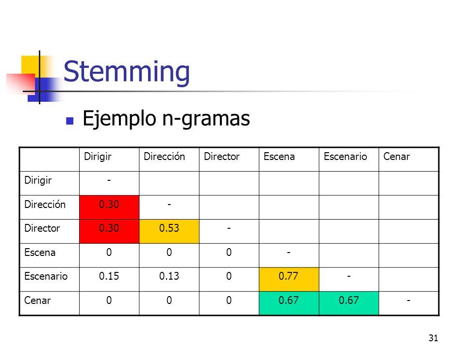 31 Stemming Ejemplo n-gramas DirigirDirecciónDirectorEscenaEscenarioCenar Dirigir- Dirección0.30- Director0.300.53- Escena000- Escenario0.150.1300.77-