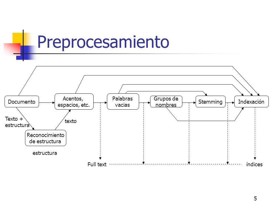 5 Preprocesamiento Documento Acentos, espacios, etc. Palabras vacias Grupos de nombres StemmingIndexación Reconocimiento de estructura Full text texto