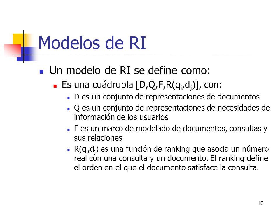 10 Modelos de RI Un modelo de RI se define como: Es una cuádrupla [D,Q,F,R(q i,d j )], con: D es un conjunto de representaciones de documentos Q es un
