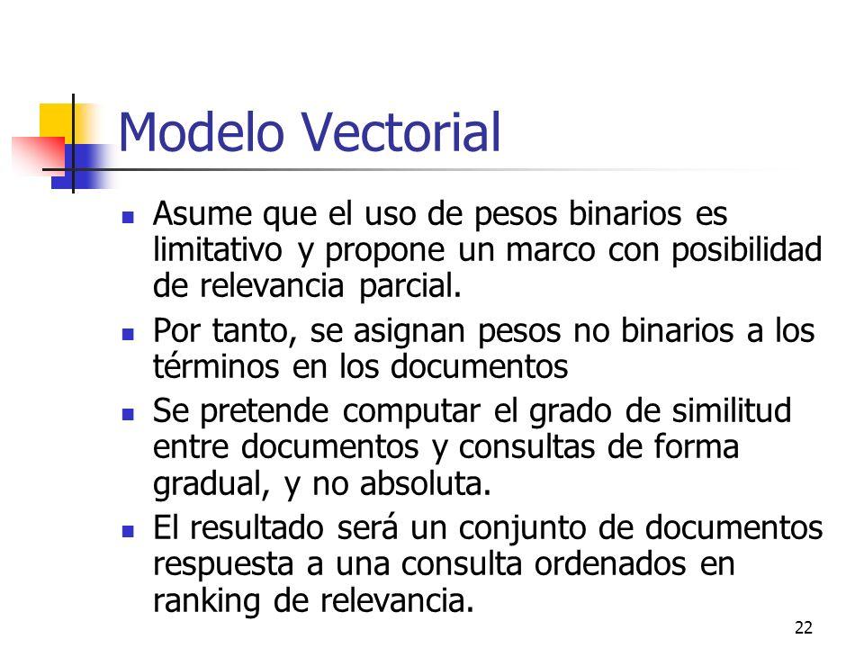 22 Modelo Vectorial Asume que el uso de pesos binarios es limitativo y propone un marco con posibilidad de relevancia parcial. Por tanto, se asignan p