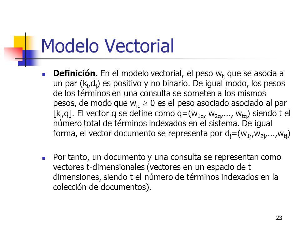 23 Modelo Vectorial Definición. En el modelo vectorial, el peso w ij que se asocia a un par (k i,d j ) es positivo y no binario. De igual modo, los pe