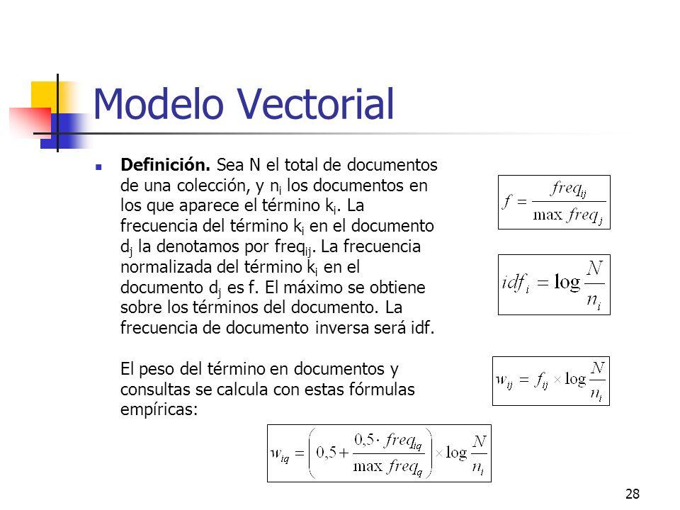 28 Modelo Vectorial Definición. Sea N el total de documentos de una colección, y n i los documentos en los que aparece el término k i. La frecuencia d