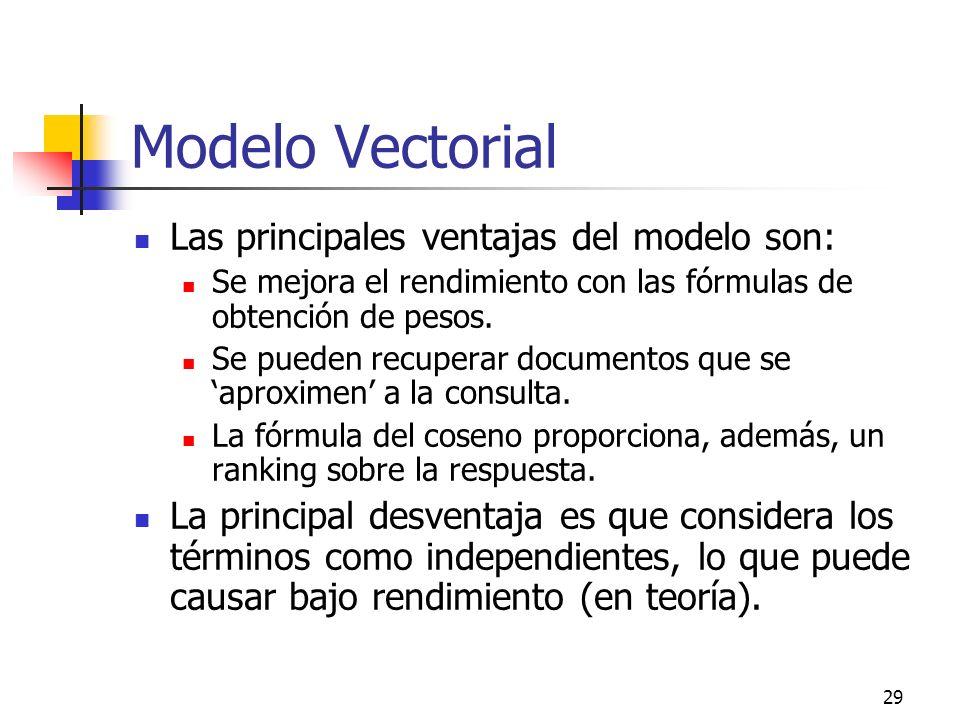 29 Modelo Vectorial Las principales ventajas del modelo son: Se mejora el rendimiento con las fórmulas de obtención de pesos. Se pueden recuperar docu